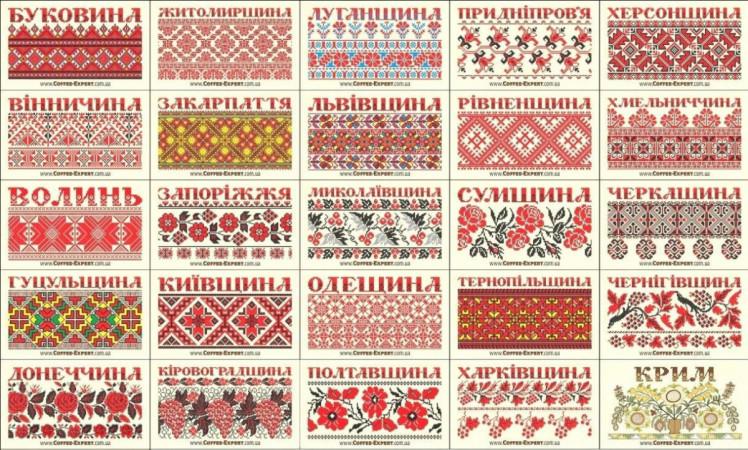вишиванки регіонів україни