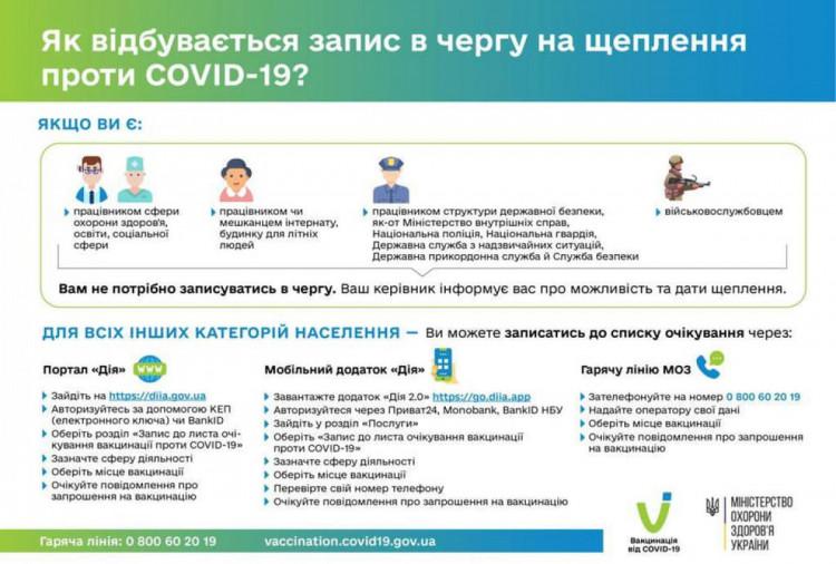Як записатися на вакцинацію проти коронавірусу