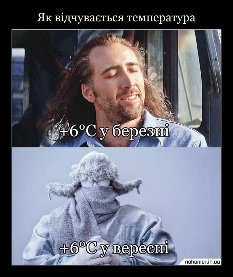 жарт про погодні умови